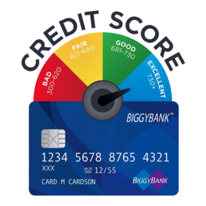 Credit Fix,Credit Restoration,Credit Solutions,Credit Repair