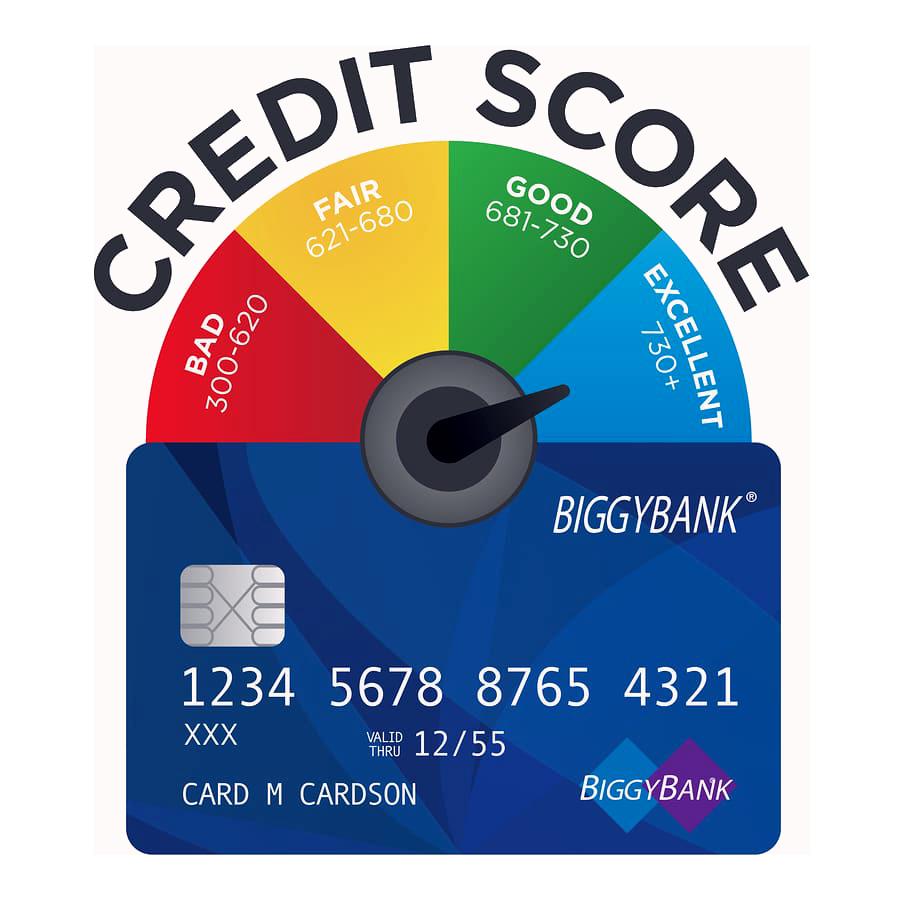 Credit Fix,Credit Restoration,Credit Solutions,Credit Repair